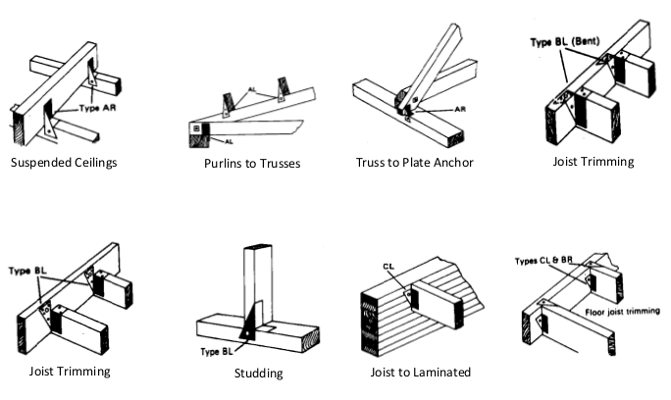 Truss Clips and Framing Anchors in Timber Roof Construction